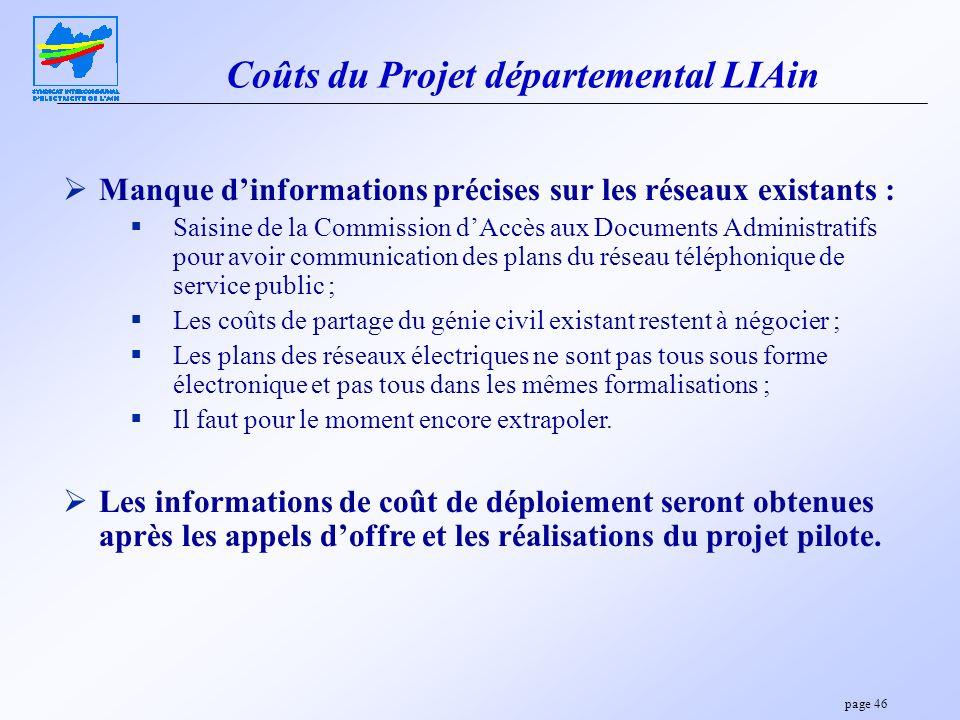 Coûts du Projet départemental LIAin