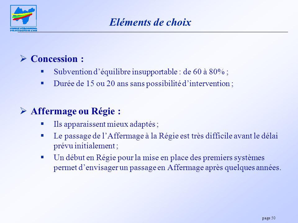 Eléments de choix Concession : Affermage ou Régie :