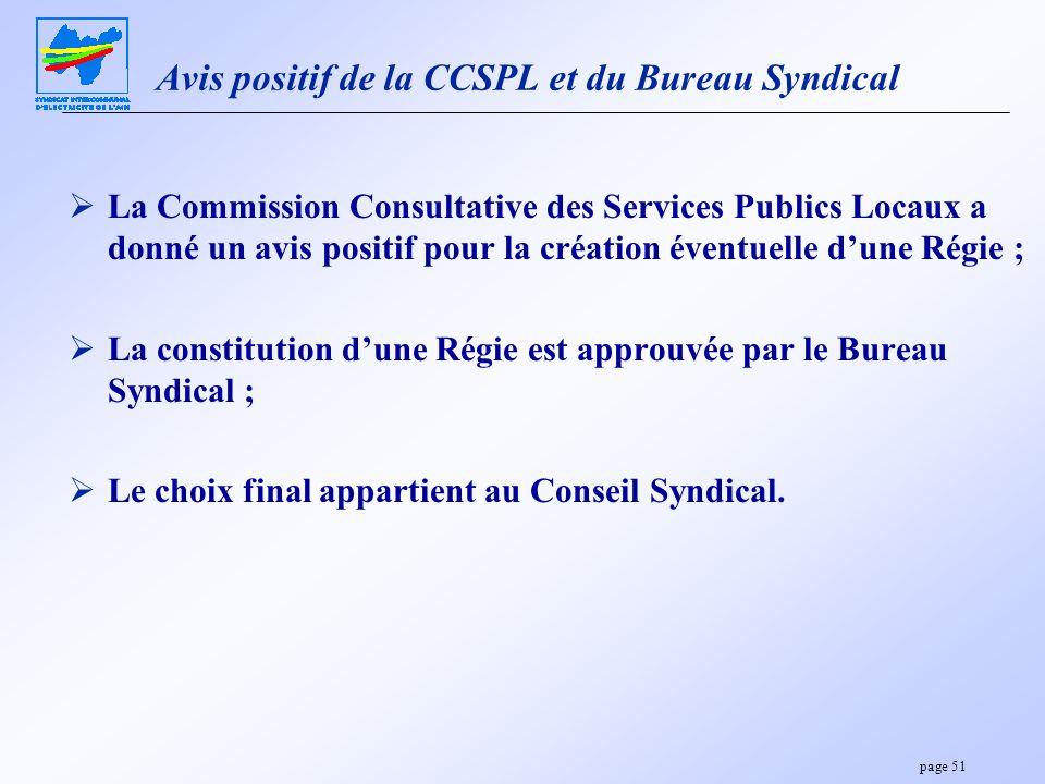 Avis positif de la CCSPL et du Bureau Syndical