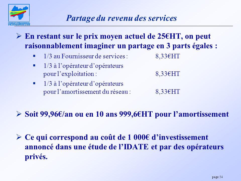Partage du revenu des services