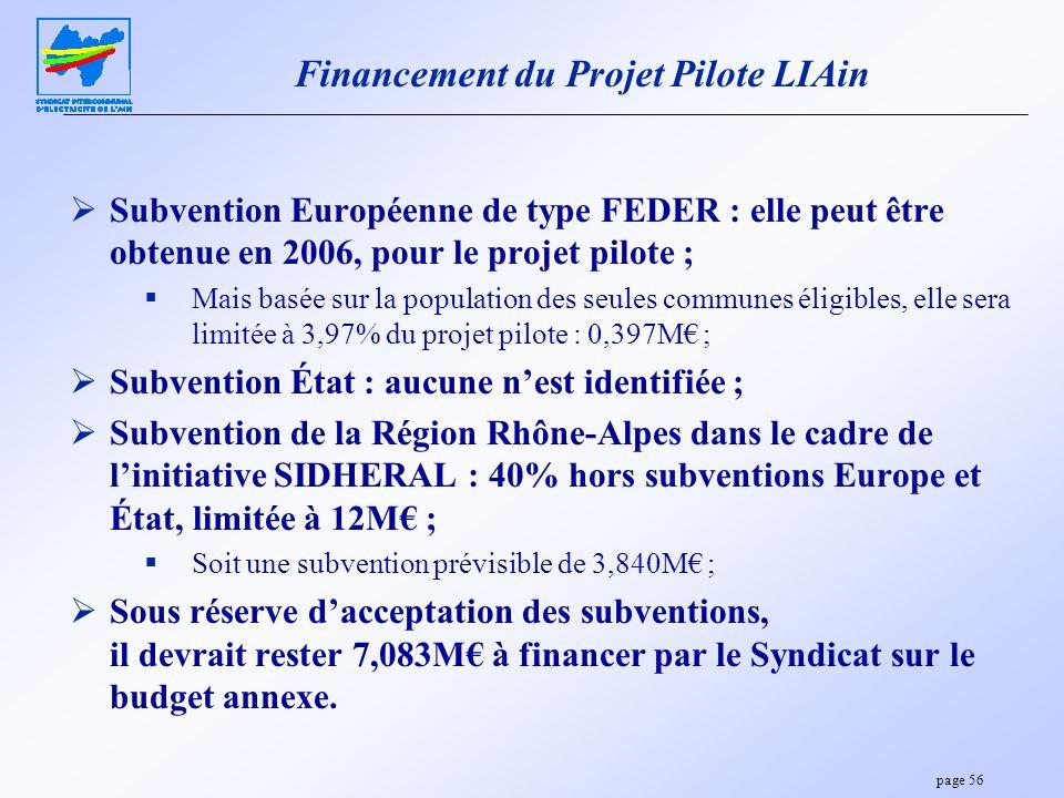 Financement du Projet Pilote LIAin