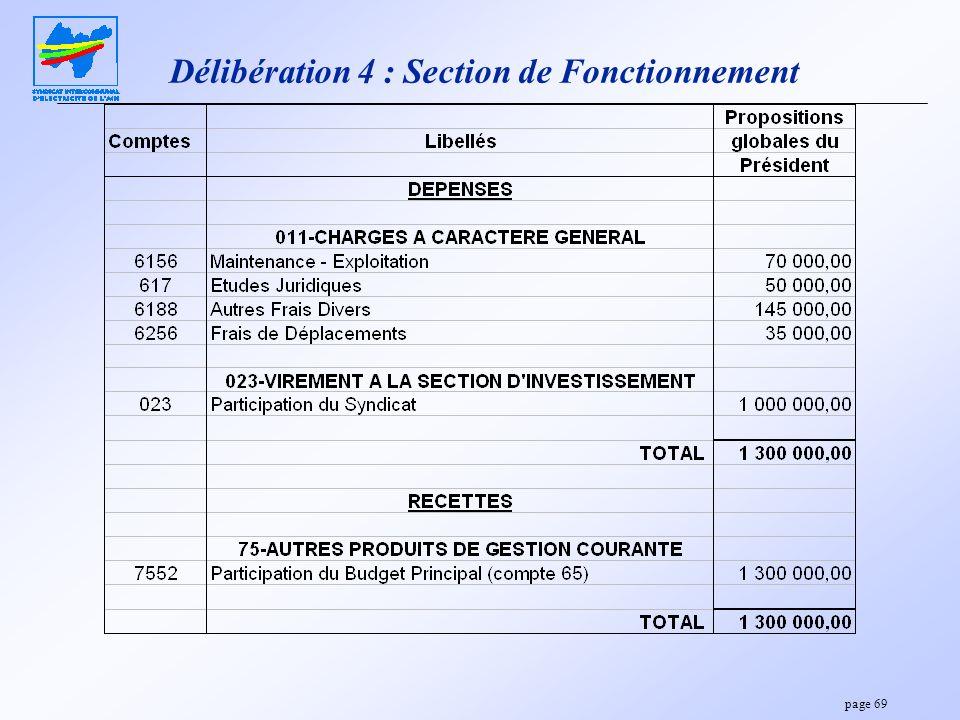 Délibération 4 : Section de Fonctionnement
