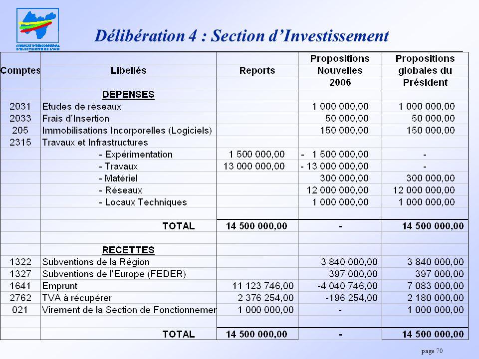 Délibération 4 : Section d'Investissement