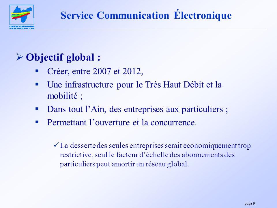 Service Communication Électronique