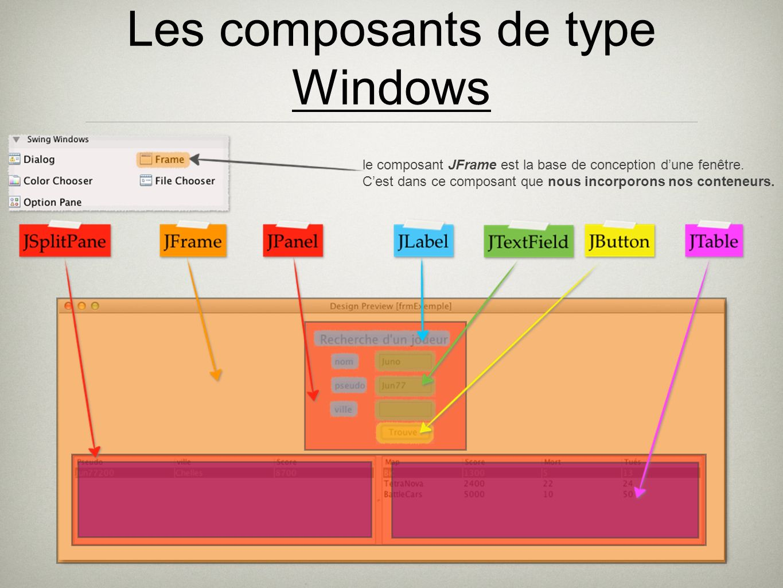 Les composants de type Windows