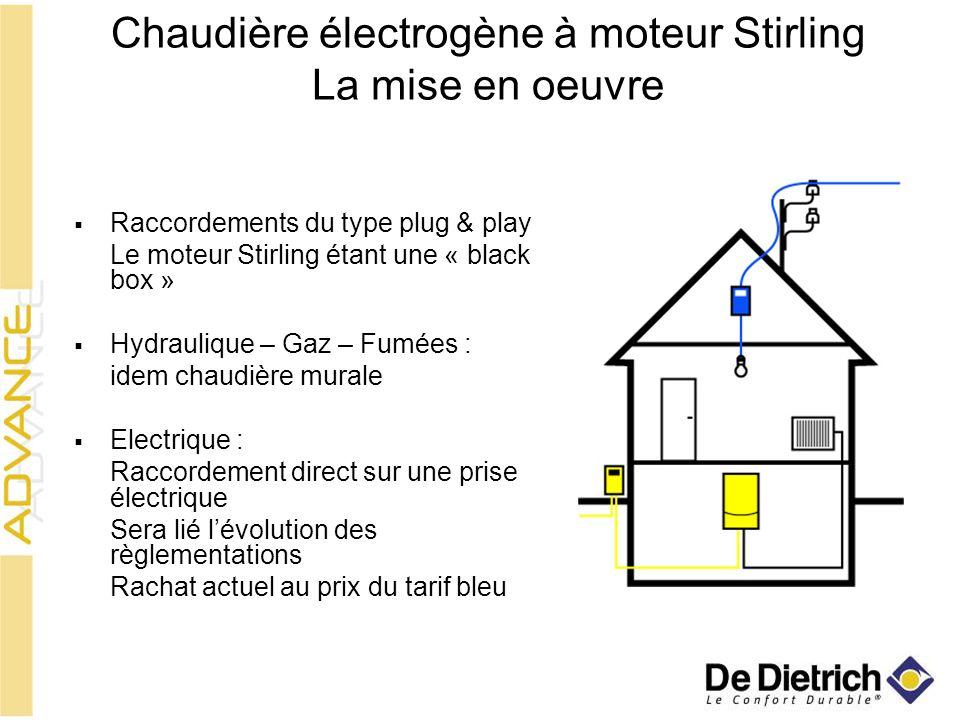 Chaudière électrogène à moteur Stirling La mise en oeuvre