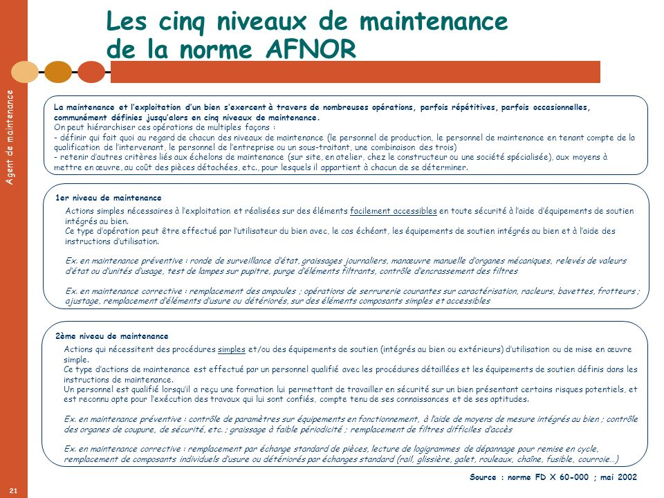 Les cinq niveaux de maintenance de la norme AFNOR