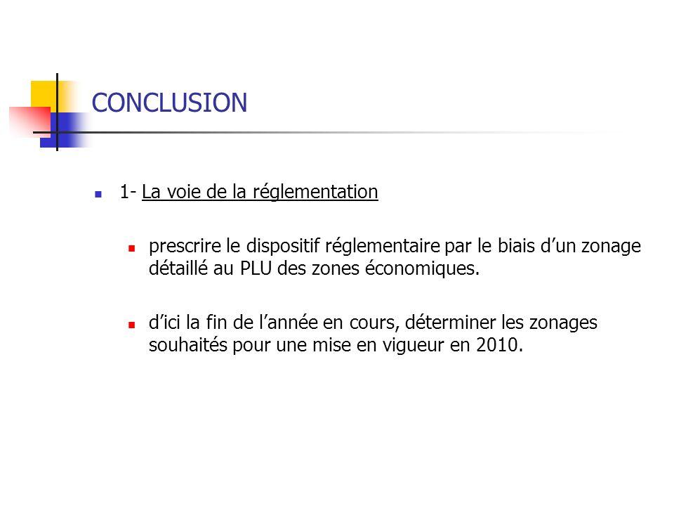 CONCLUSION 1- La voie de la réglementation