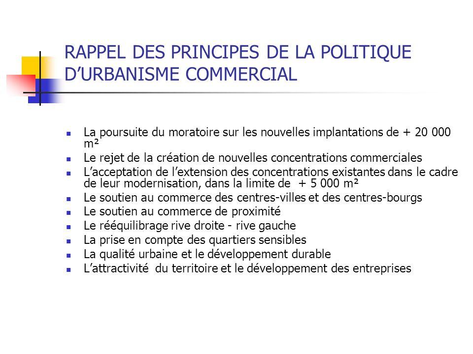 RAPPEL DES PRINCIPES DE LA POLITIQUE D'URBANISME COMMERCIAL