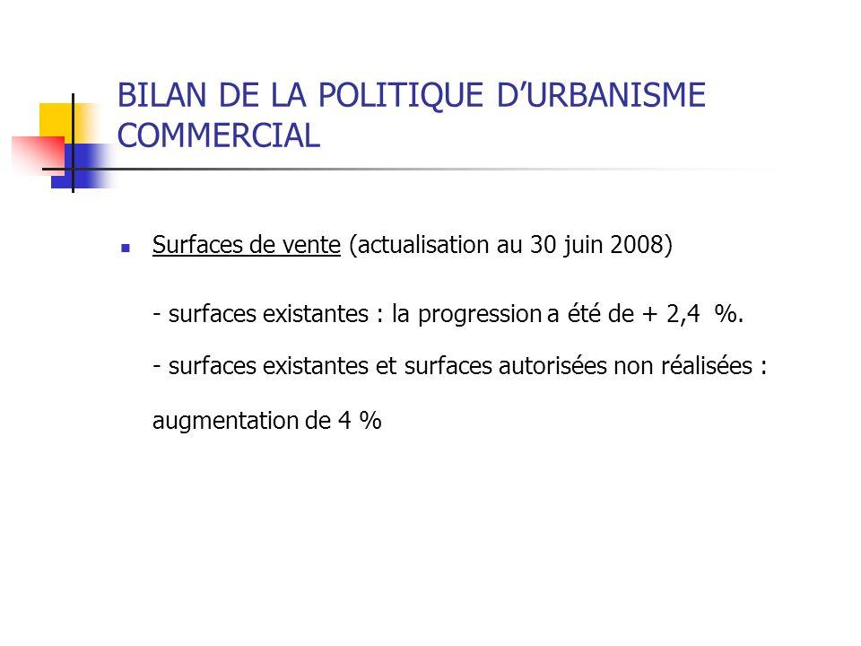 BILAN DE LA POLITIQUE D'URBANISME COMMERCIAL