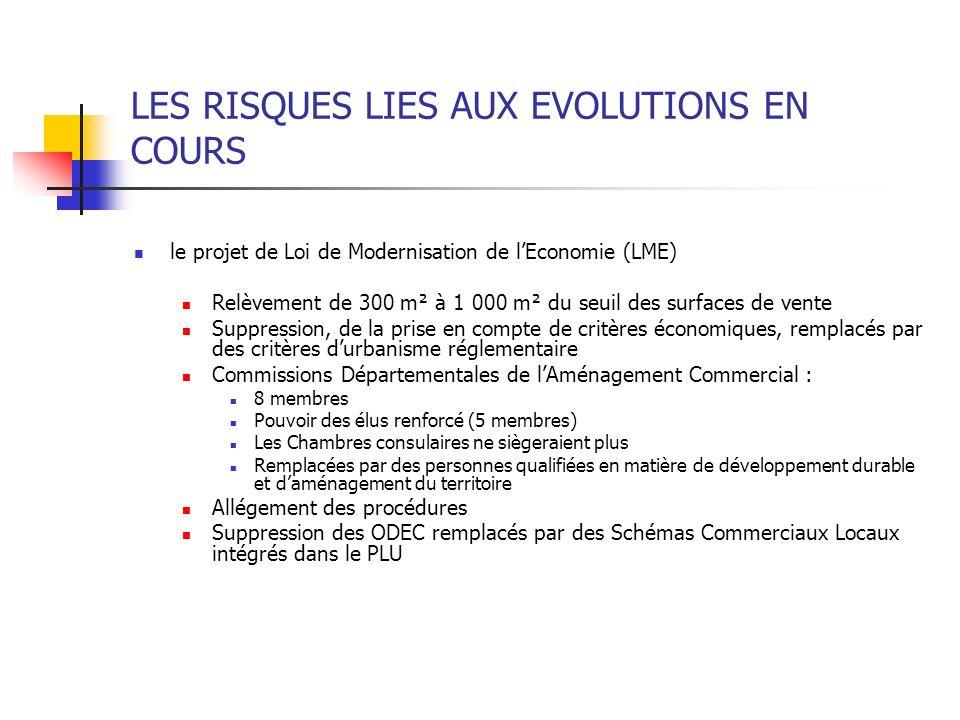 LES RISQUES LIES AUX EVOLUTIONS EN COURS