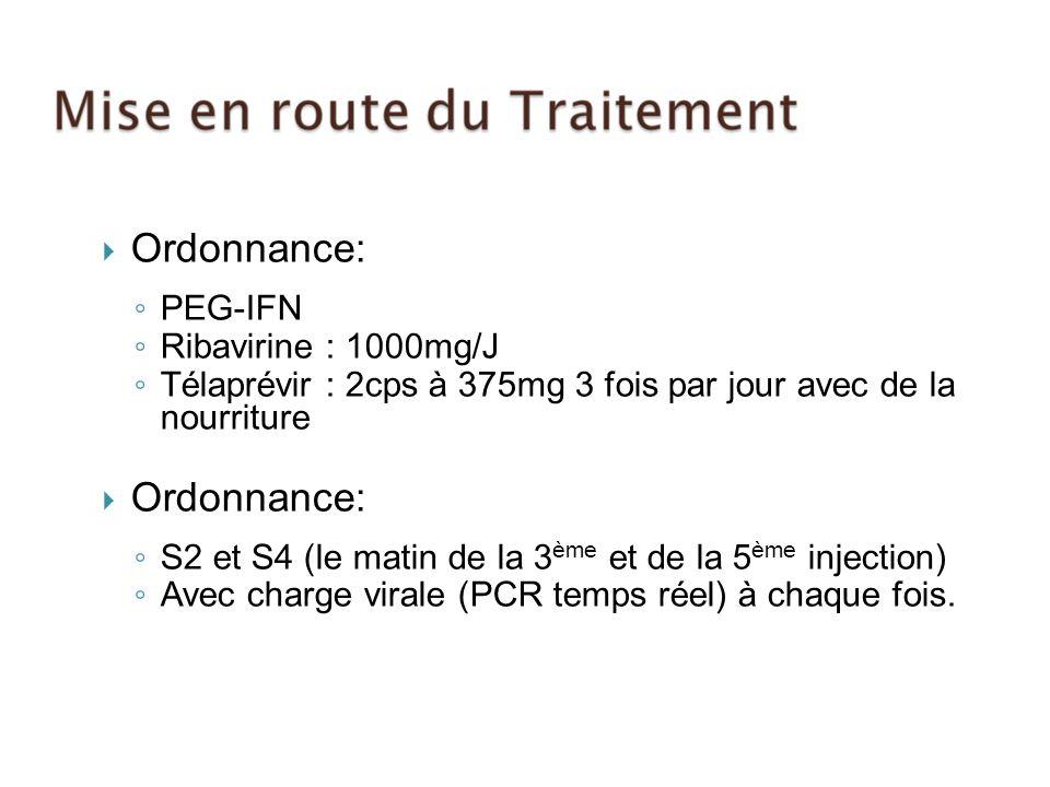 Ordonnance: PEG-IFN Ribavirine : 1000mg/J