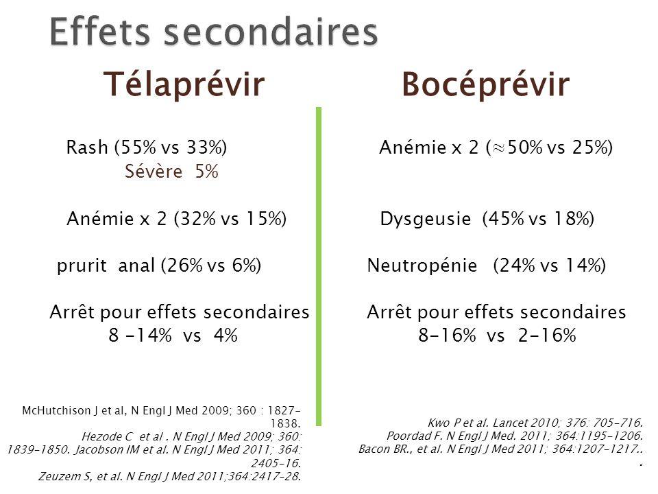 Télaprévir Bocéprévir