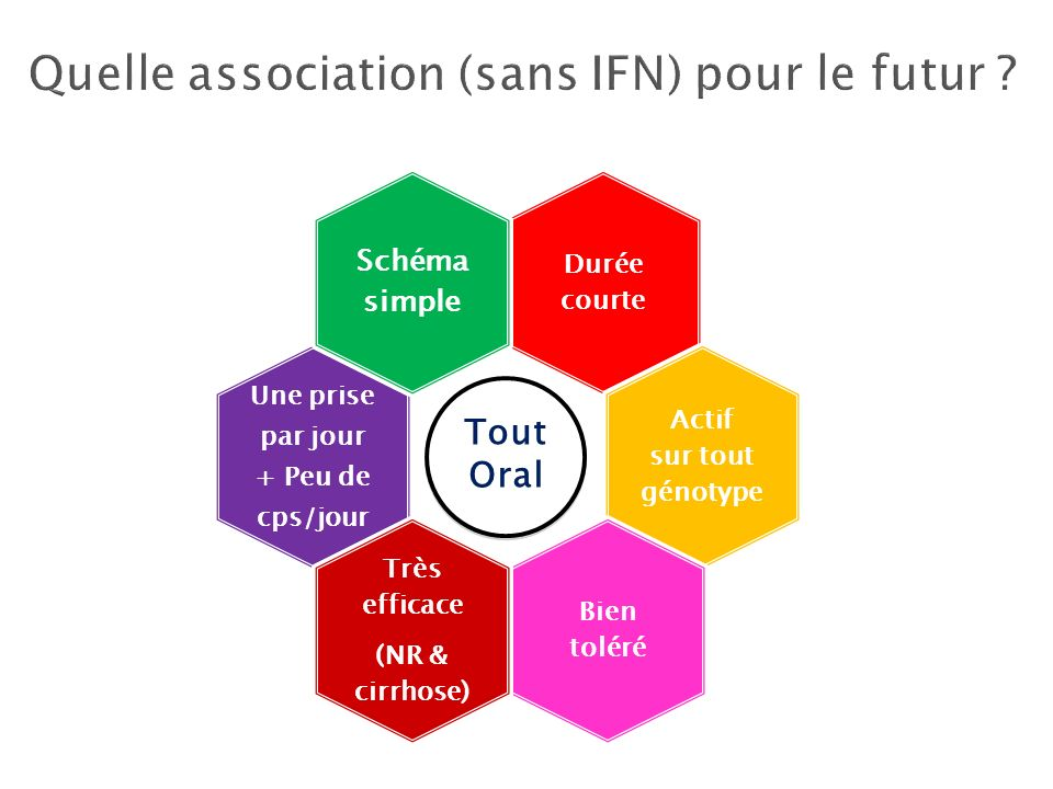 Quelle association (sans IFN) pour le futur