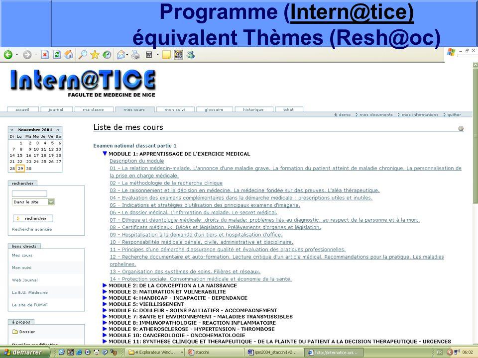 Programme (Intern@tice) équivalent Thèmes (Resh@oc)