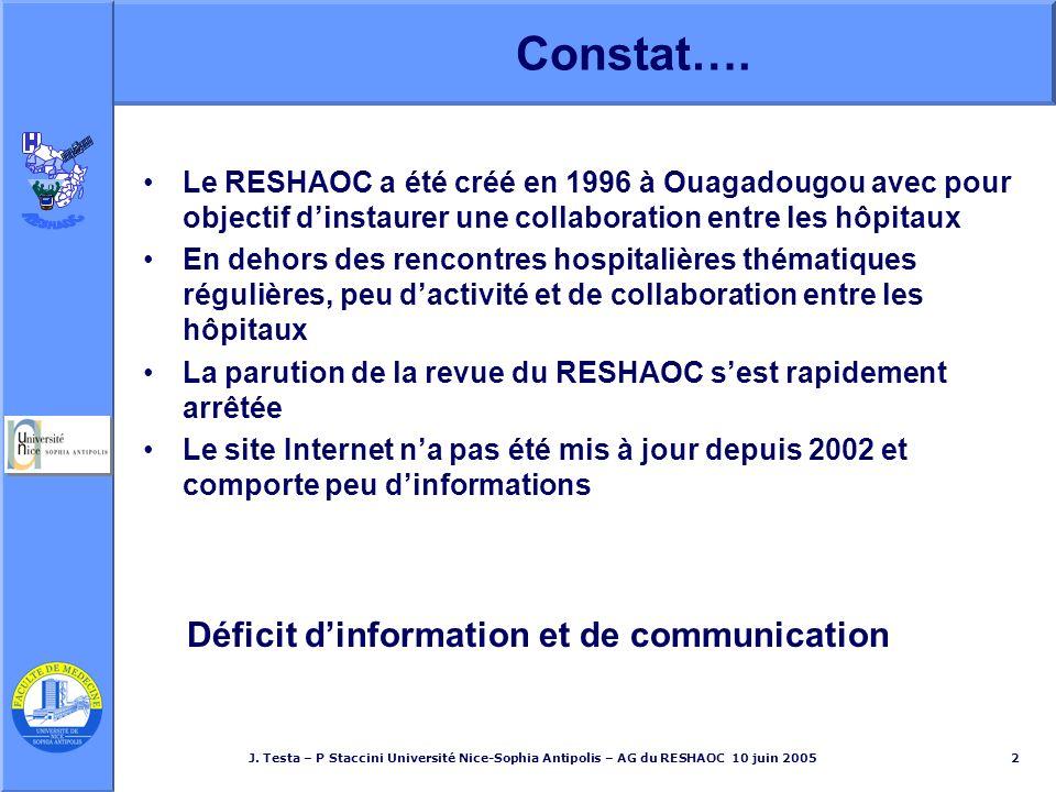 Constat…. Déficit d'information et de communication