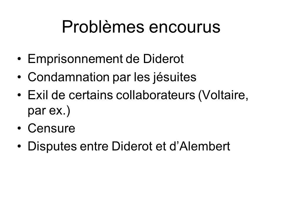 Problèmes encourus Emprisonnement de Diderot