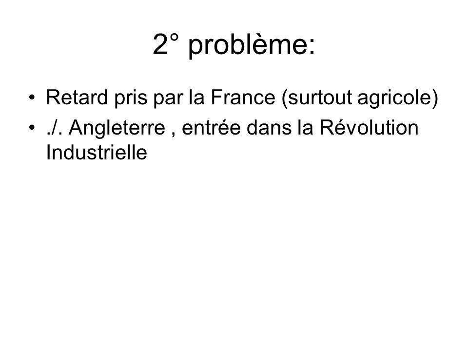 2° problème: Retard pris par la France (surtout agricole)