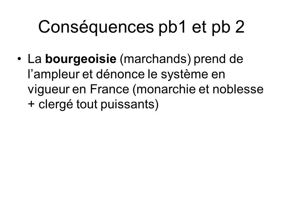 Conséquences pb1 et pb 2