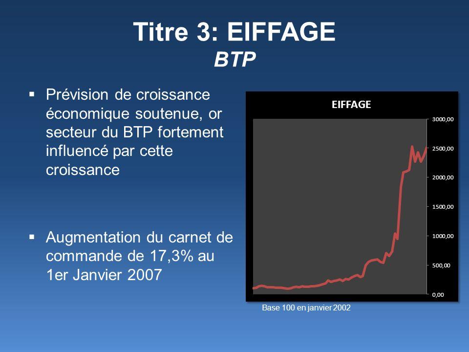 Titre 3: EIFFAGE BTP Prévision de croissance économique soutenue, or secteur du BTP fortement influencé par cette croissance.