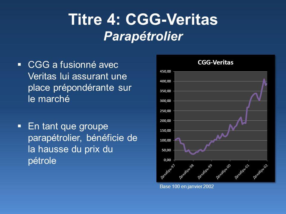 Titre 4: CGG-Veritas Parapétrolier