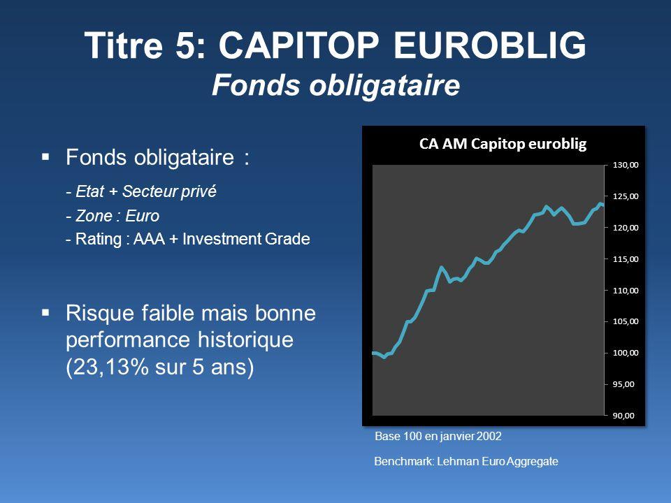 Titre 5: CAPITOP EUROBLIG Fonds obligataire