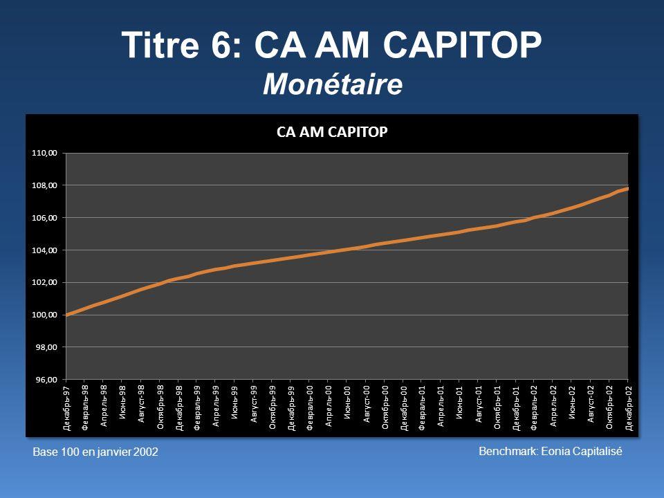 Titre 6: CA AM CAPITOP Monétaire