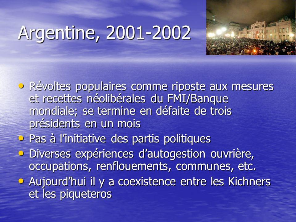 Argentine, 2001-2002
