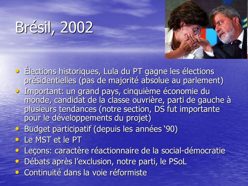 Brésil, 2002 Élections historiques, Lula du PT gagne les élections présidentielles (pas de majorité absolue au parlement)