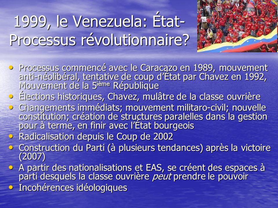 1999, le Venezuela: État- Processus révolutionnaire