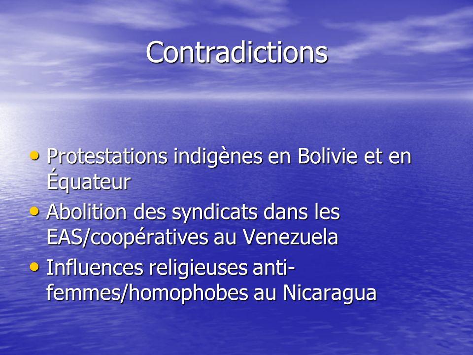 Contradictions Protestations indigènes en Bolivie et en Équateur