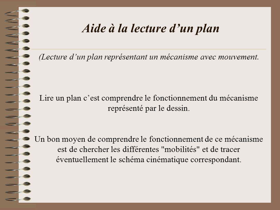 Aide à la lecture d'un plan