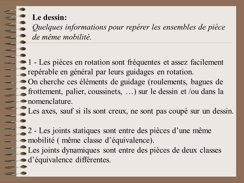 Le dessin: Quelques informations pour repérer les ensembles de pièce de même mobilité.