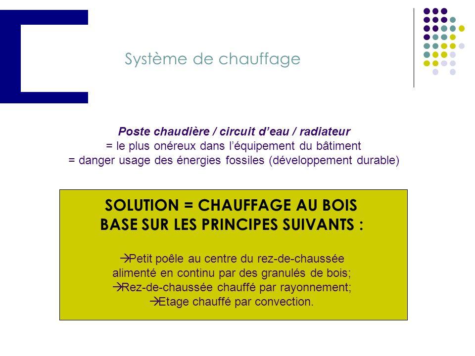 SOLUTION = CHAUFFAGE AU BOIS BASE SUR LES PRINCIPES SUIVANTS :