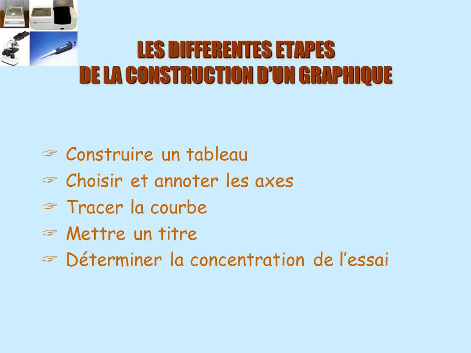 LES DIFFERENTES ETAPES DE LA CONSTRUCTION D'UN GRAPHIQUE