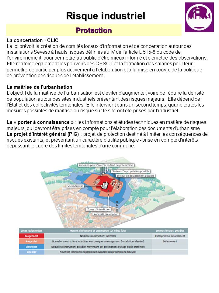 Risque industriel Protection La concertation - CLIC