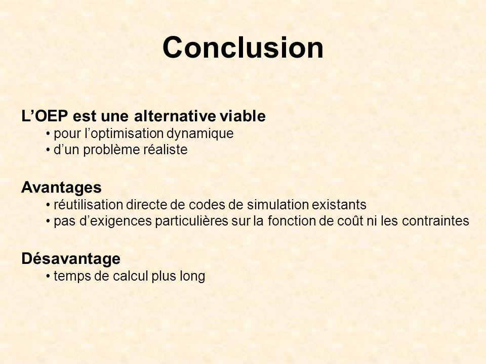 Conclusion L'OEP est une alternative viable Avantages Désavantage