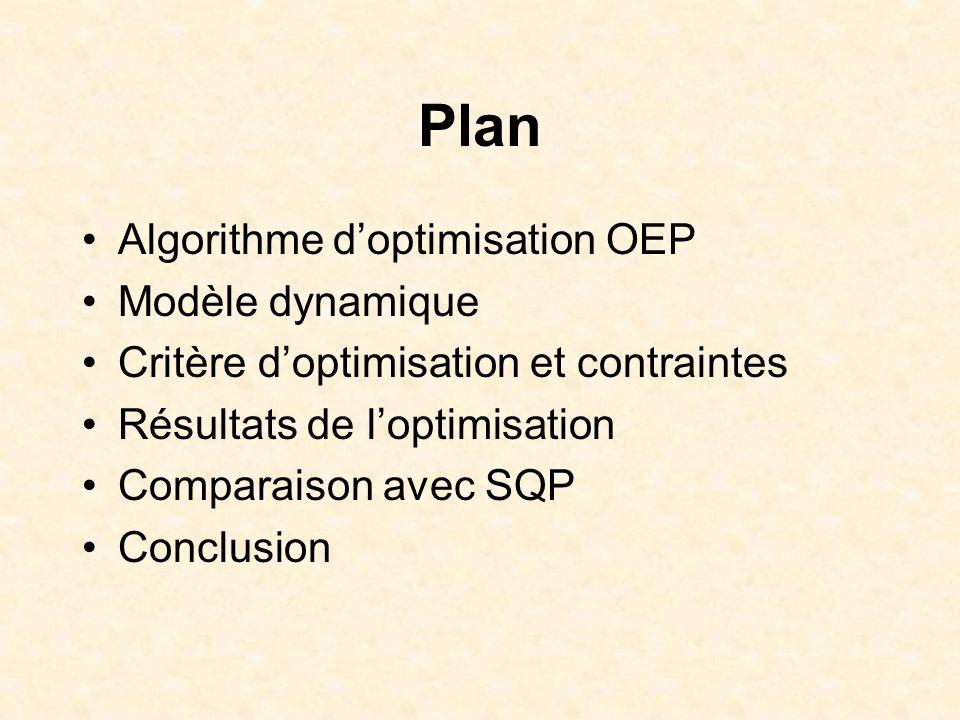 Plan Algorithme d'optimisation OEP Modèle dynamique