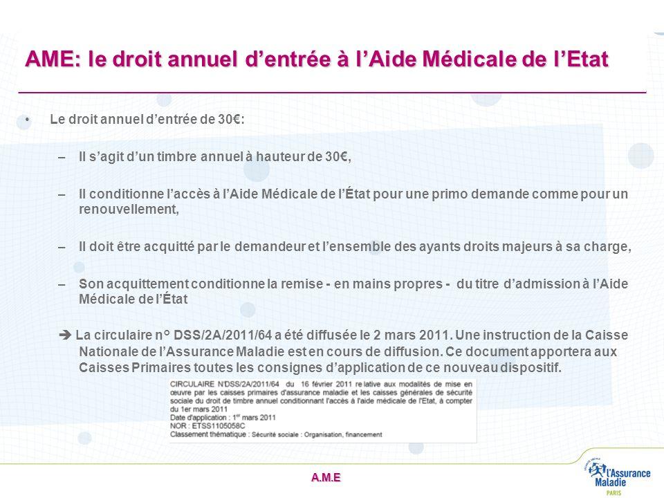 AME: le droit annuel d'entrée à l'Aide Médicale de l'Etat