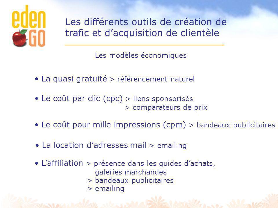 Les différents outils de création de trafic et d'acquisition de clientèle
