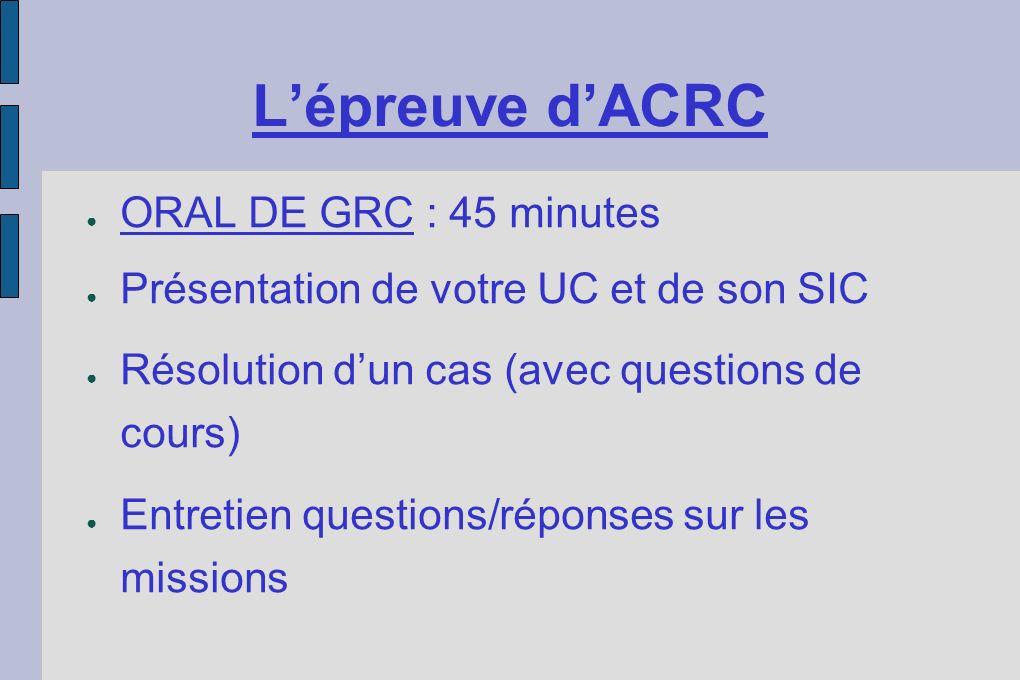 L'épreuve d'ACRC ORAL DE GRC : 45 minutes