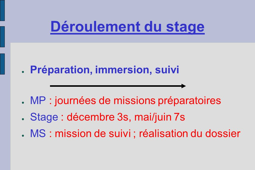 Déroulement du stage Préparation, immersion, suivi