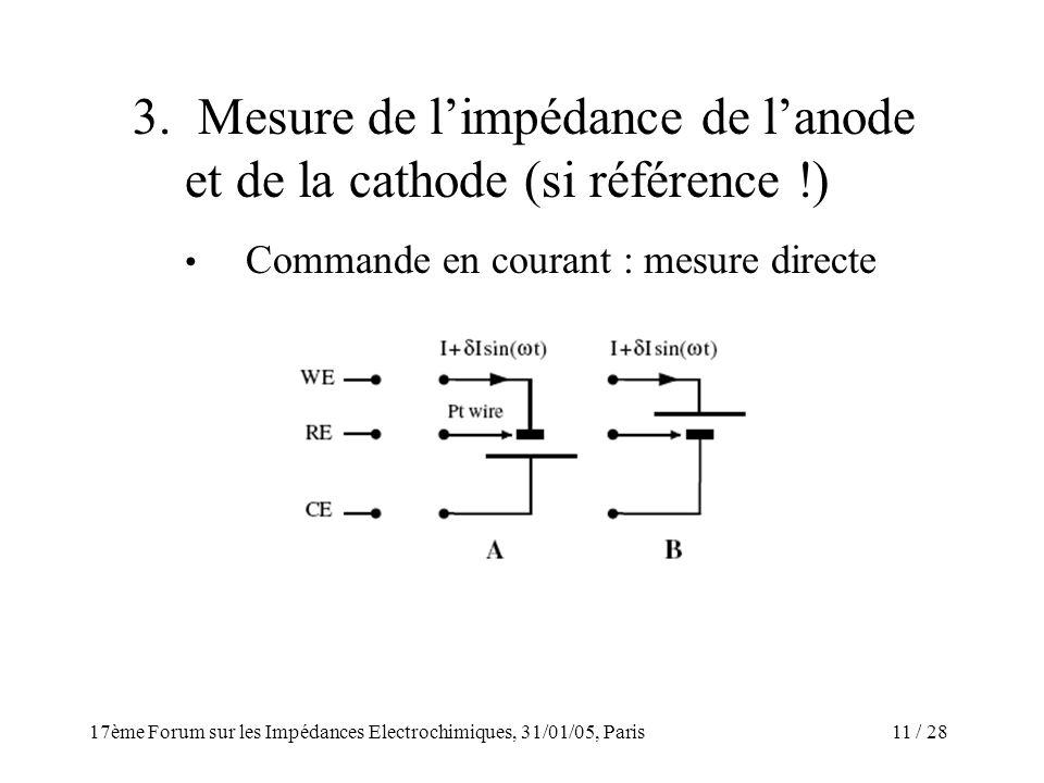 3. Mesure de l'impédance de l'anode et de la cathode (si référence !)