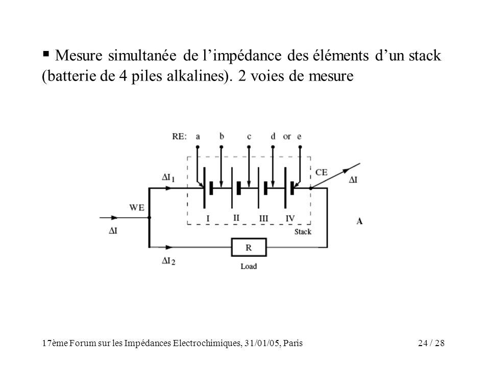 Mesure simultanée de l'impédance des éléments d'un stack (batterie de 4 piles alkalines). 2 voies de mesure