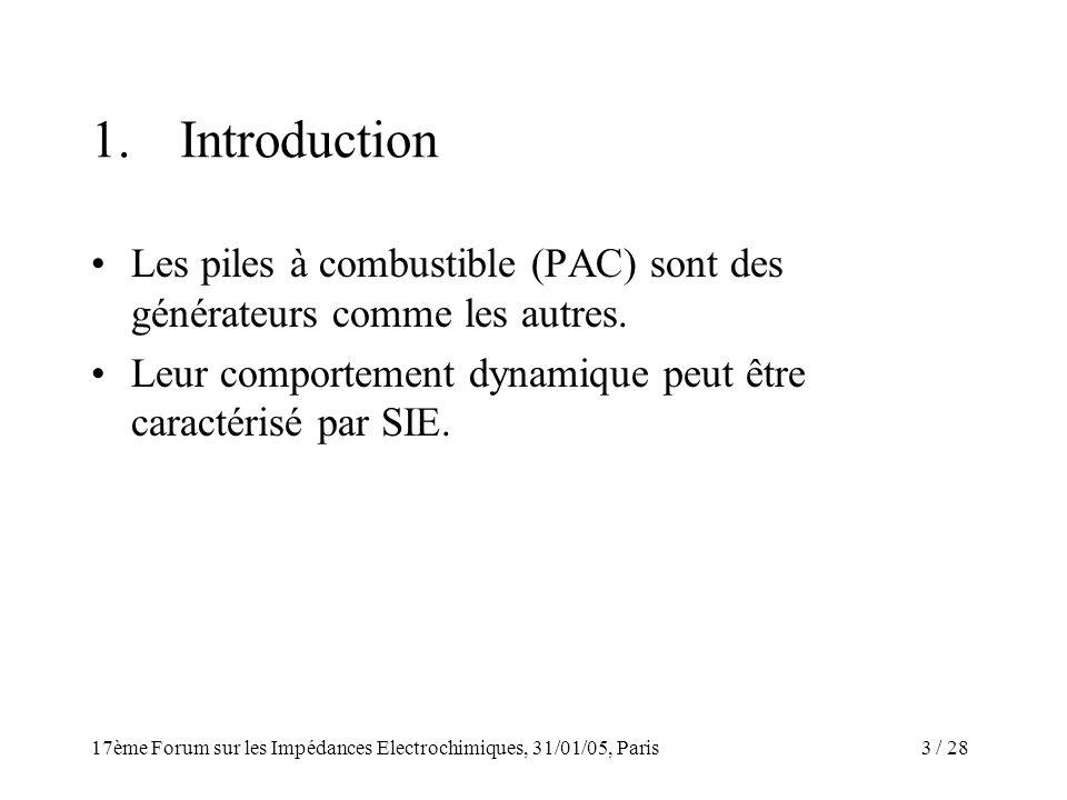 Introduction Les piles à combustible (PAC) sont des générateurs comme les autres. Leur comportement dynamique peut être caractérisé par SIE.