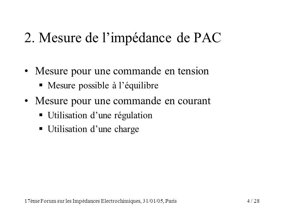 2. Mesure de l'impédance de PAC