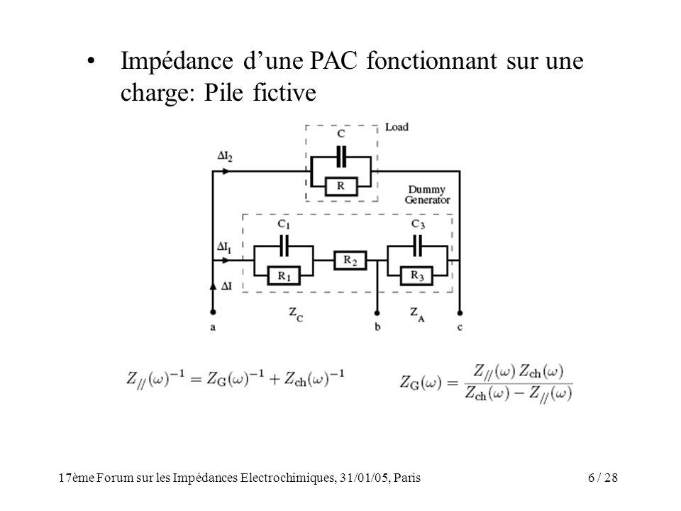 Impédance d'une PAC fonctionnant sur une charge: Pile fictive