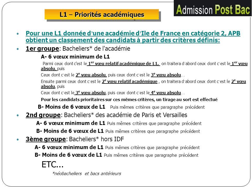 L1 – Priorités académiques