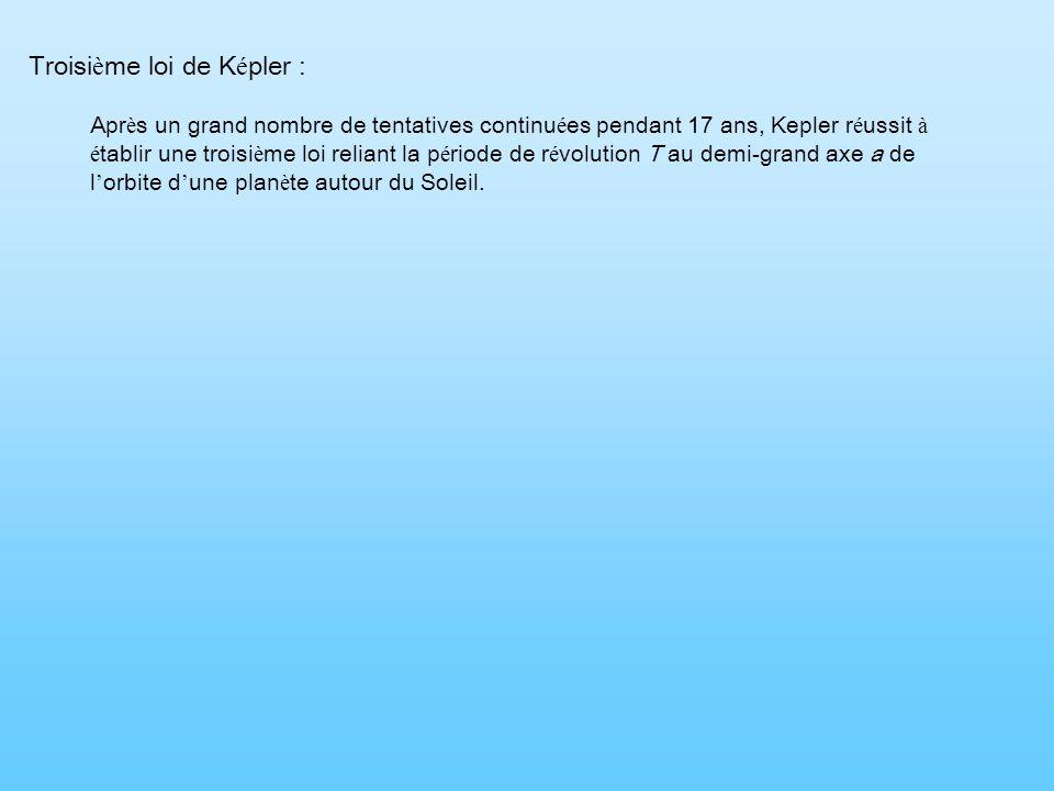 Troisième loi de Képler :