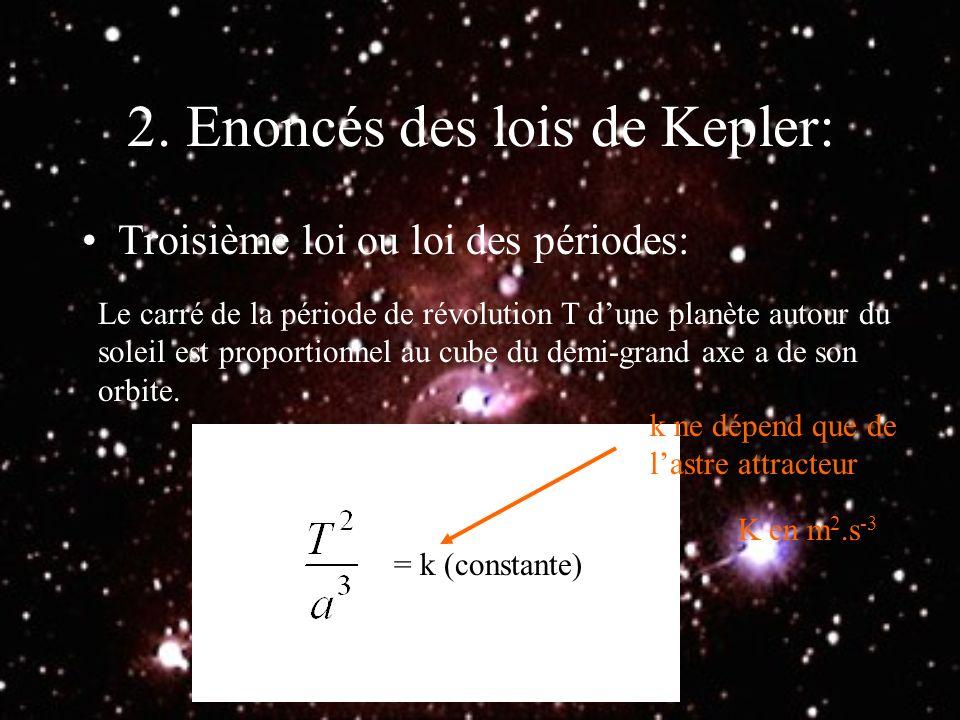 2. Enoncés des lois de Kepler: